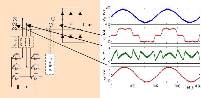 Электрическая схема и диаграммы тока активного фильтра
